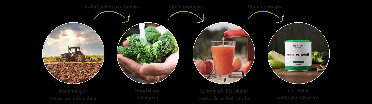 Apfelbaum natürliche Daily Vitamins