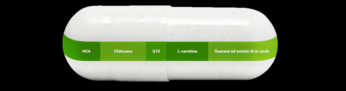 Grandi capsule con indicazione degli ingredienti di Shape Caps di foodspring