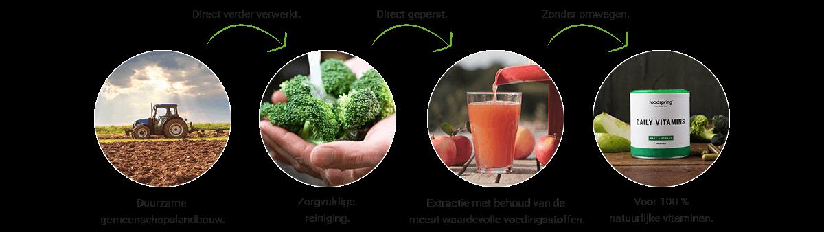 Appelboom natuurlijke Daily Vitamins