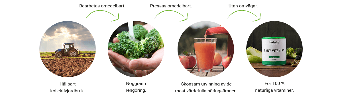 Daily Vitamins från äppelträd i naturen