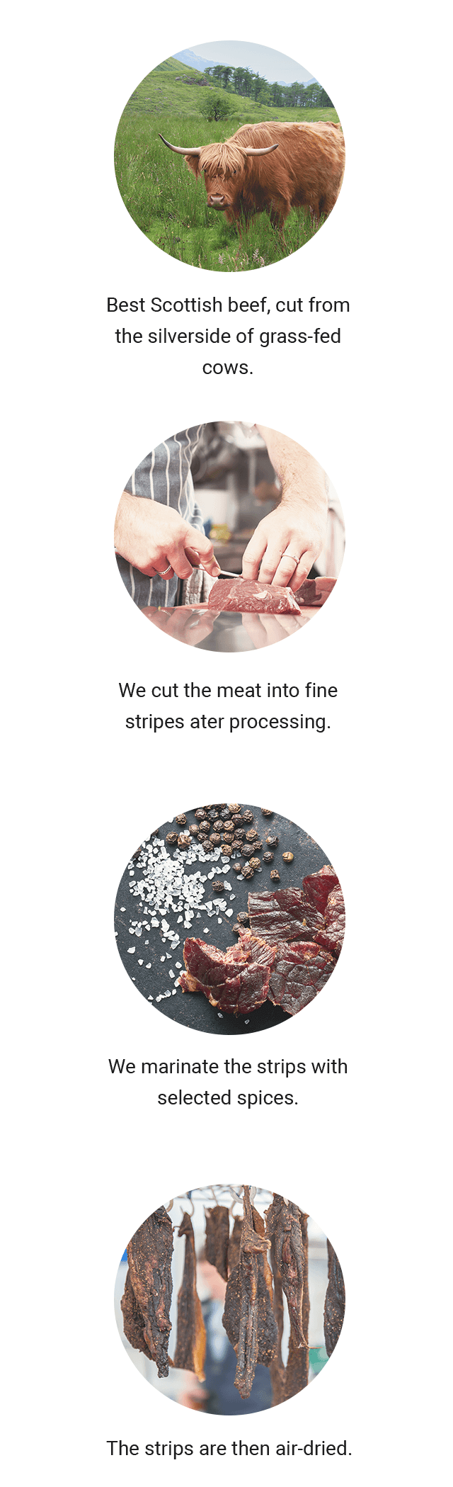 Graphic of how our beef jerky is made